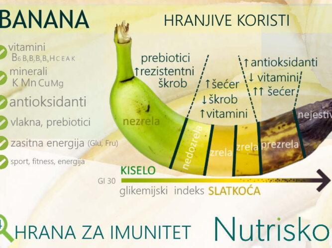 banana - hranjive koristi banane