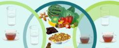 intermitentni poluprekidani post intermittent fasting