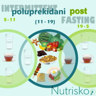 intermitentni poluprekidani post intermittent fasting